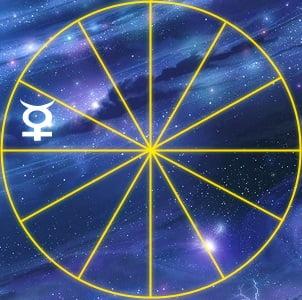 Horoscope Mercury in 12th House