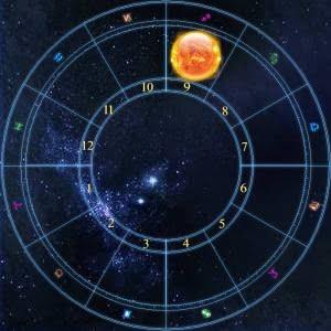 Sun in 9th House - Horoscope