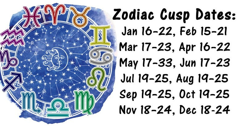 astrology march 15 cusp