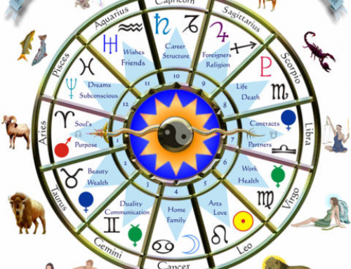 What your birth chart says about you